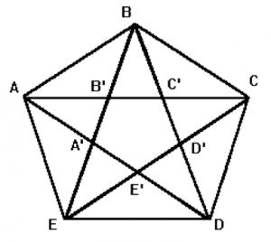40-zodiaco-3