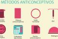 El consejo contraceptivo